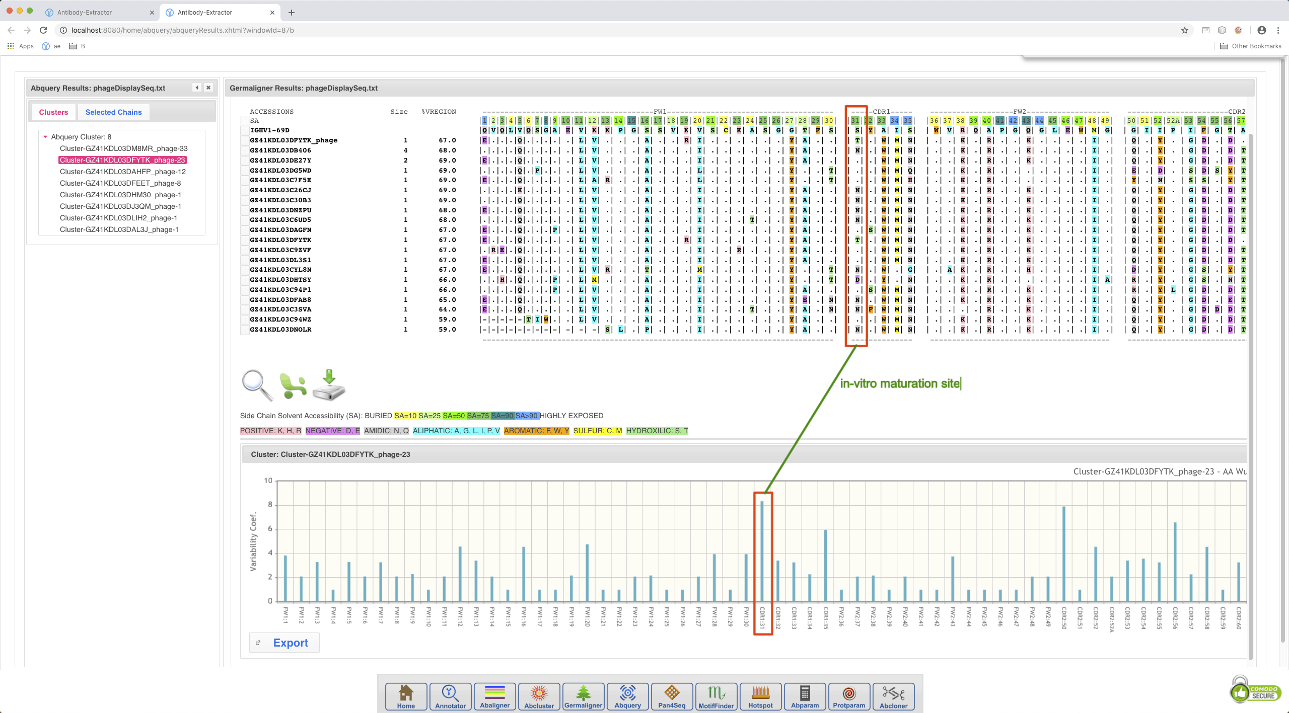 The Antibody-Extractor software platform offers a set of algorithms exclusively dedicated to antibody sequence and repertoire analysis.